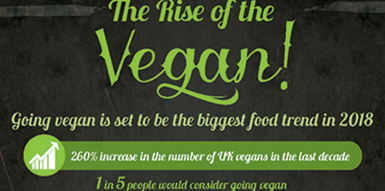 The Rise of the Vegan image (cropped)